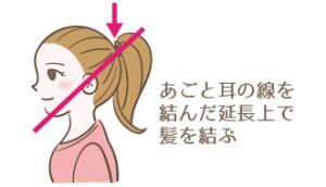 シニヨンの作り方 あごと耳の線を結んだ延長線で髪を結ぶ