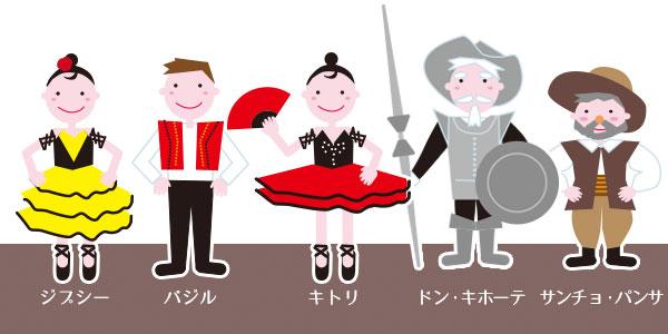 ドン・キホーテ登場人物 第2幕